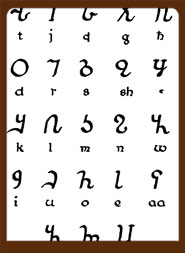 Osmanya-Alphabet of Somalia